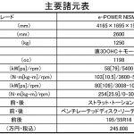【画像】【試乗】日産ノートe-POWERニスモが見せたノーマルとは違う加速力!