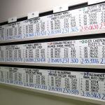【画像】【インディ500予選】佐藤琢磨が自己最高の4番手! アロンソは5番手を獲得